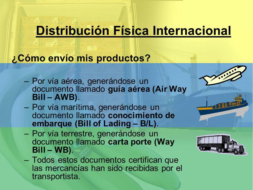 ¿Cómo envío mis productos? –Por vía aérea, generándose un documento llamado guía aérea (Air Way Bill – AWB). –Por vía marítima, generándose un documen