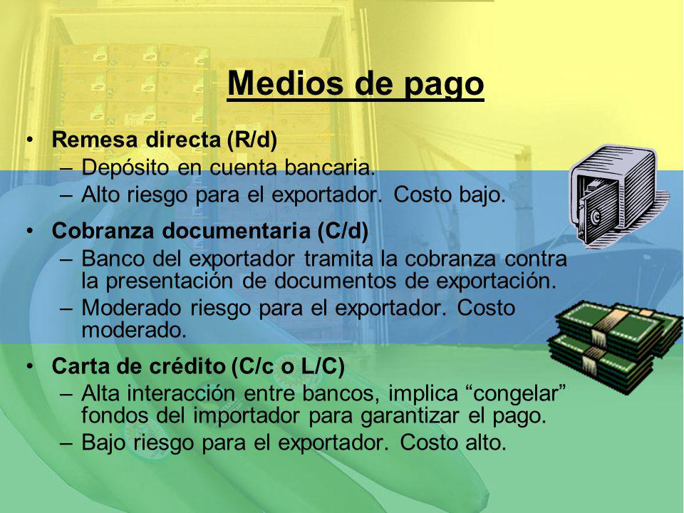 Remesa directa (R/d) –Depósito en cuenta bancaria. –Alto riesgo para el exportador. Costo bajo. Cobranza documentaria (C/d) –Banco del exportador tram