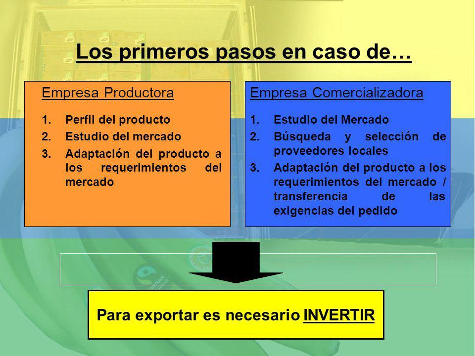 Empresa Productora 1.Perfil del producto 2.Estudio del mercado 3.Adaptación del producto a los requerimientos del mercado Para exportar es necesario I