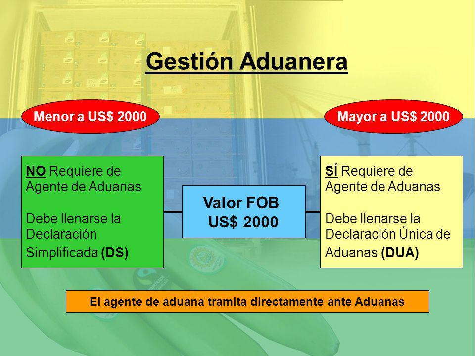 Gestión Aduanera Valor FOB US$ 2000 NO Requiere de Agente de Aduanas Debe llenarse la Declaración Simplificada (DS) SÍ Requiere de Agente de Aduanas D