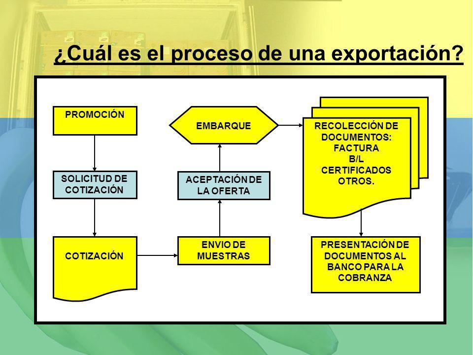 PROMOCIÓN SOLICITUD DE COTIZACIÓN COTIZACIÓN ENVIO DE MUESTRAS ACEPTACIÓN DE LA OFERTA EMBARQUE RECOLECCIÓN DE DOCUMENTOS: FACTURA B/L CERTIFICADOS OT