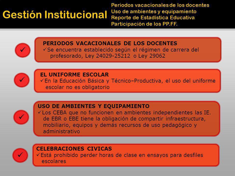 Gestión Institucional Periodos vacacionales de los docentes Uso de ambientes y equipamiento Reporte de Estadística Educativa Participación de los PP.F