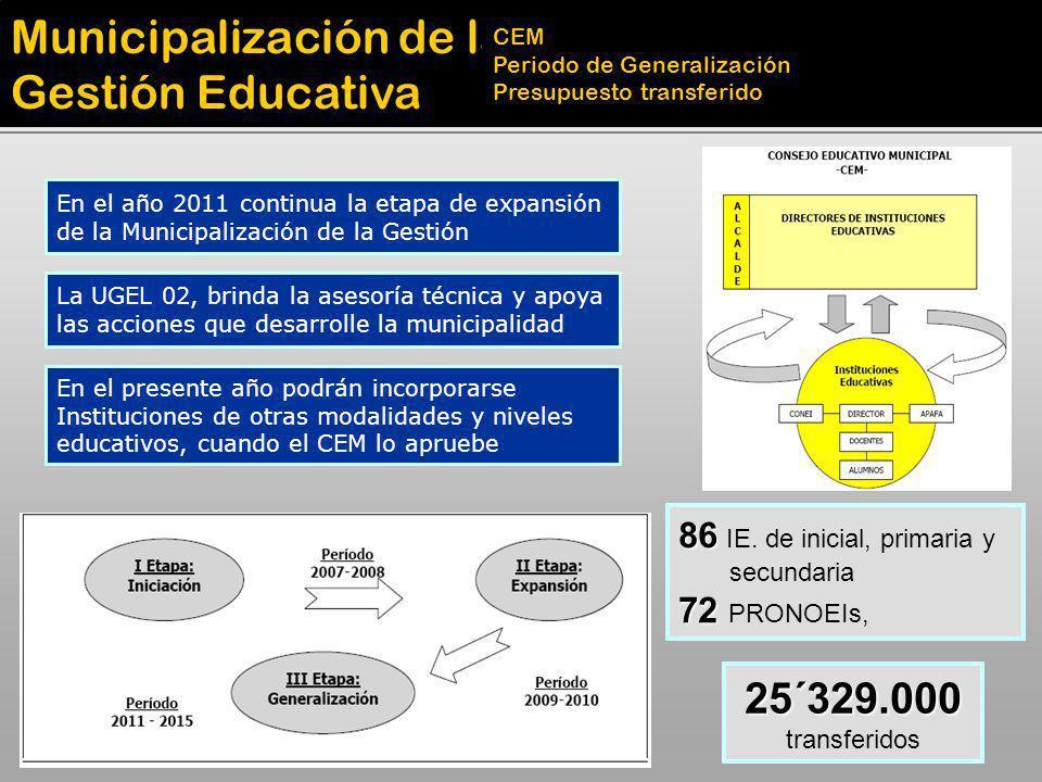 En el año 2011 continua la etapa de expansión de la Municipalización de la Gestión La UGEL 02, brinda la asesoría técnica y apoya las acciones que des