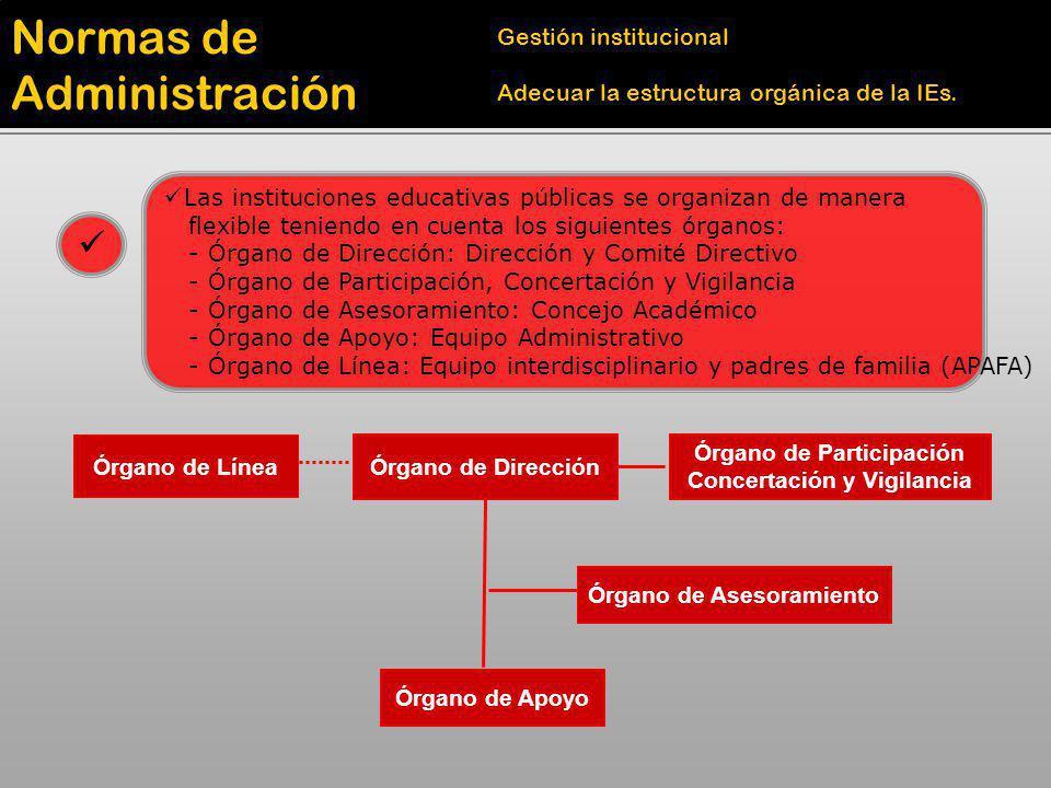 Las instituciones educativas públicas se organizan de manera flexible teniendo en cuenta los siguientes órganos: - Órgano de Dirección: Dirección y Co