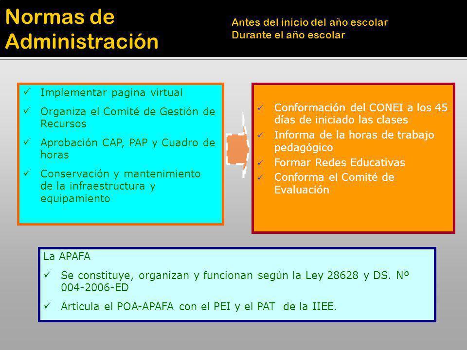 Normas de Administración Antes del inicio del año escolar Durante el año escolar Implementar pagina virtual Organiza el Comité de Gestión de Recursos