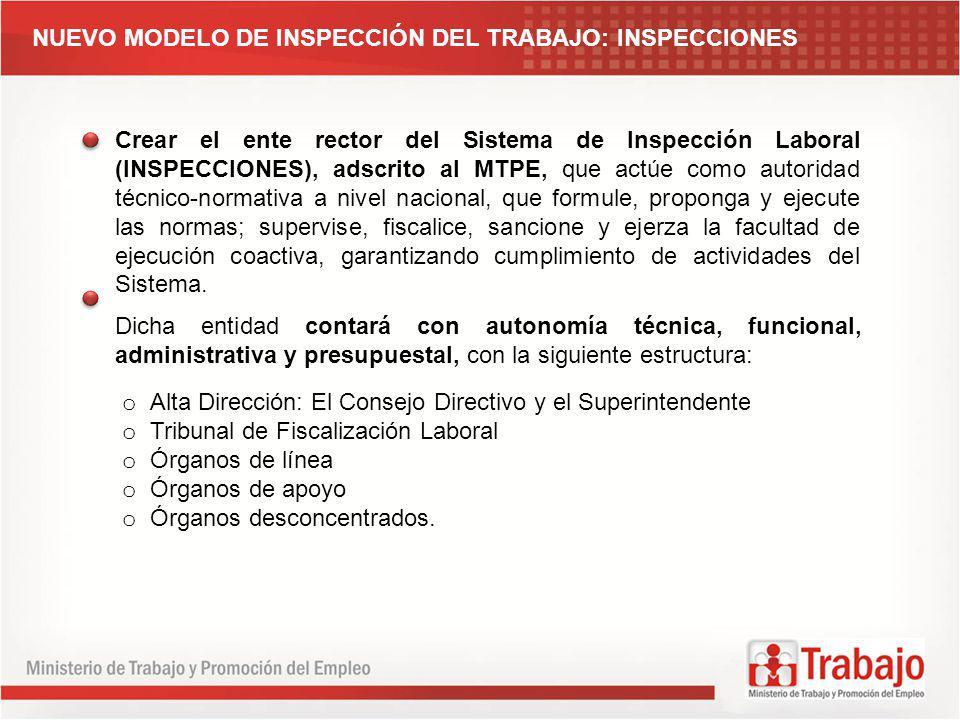 NUEVO MODELO DE INSPECCIÓN DEL TRABAJO: INSPECCIONES Crear el ente rector del Sistema de Inspección Laboral (INSPECCIONES), adscrito al MTPE, que actú