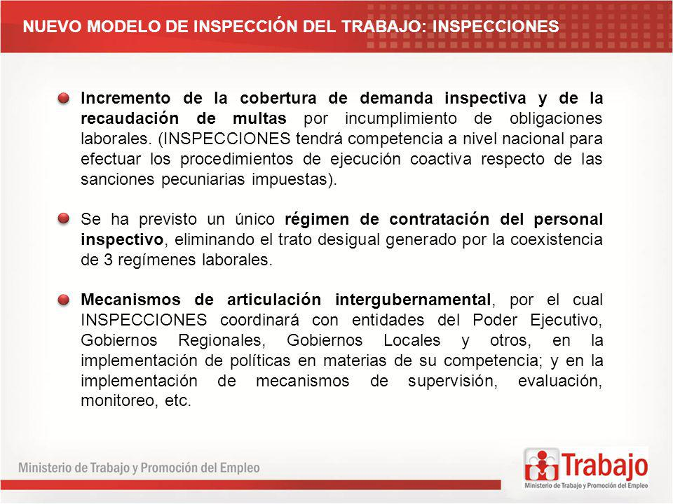 NUEVO MODELO DE INSPECCIÓN DEL TRABAJO: INSPECCIONES Incremento de la cobertura de demanda inspectiva y de la recaudación de multas por incumplimiento
