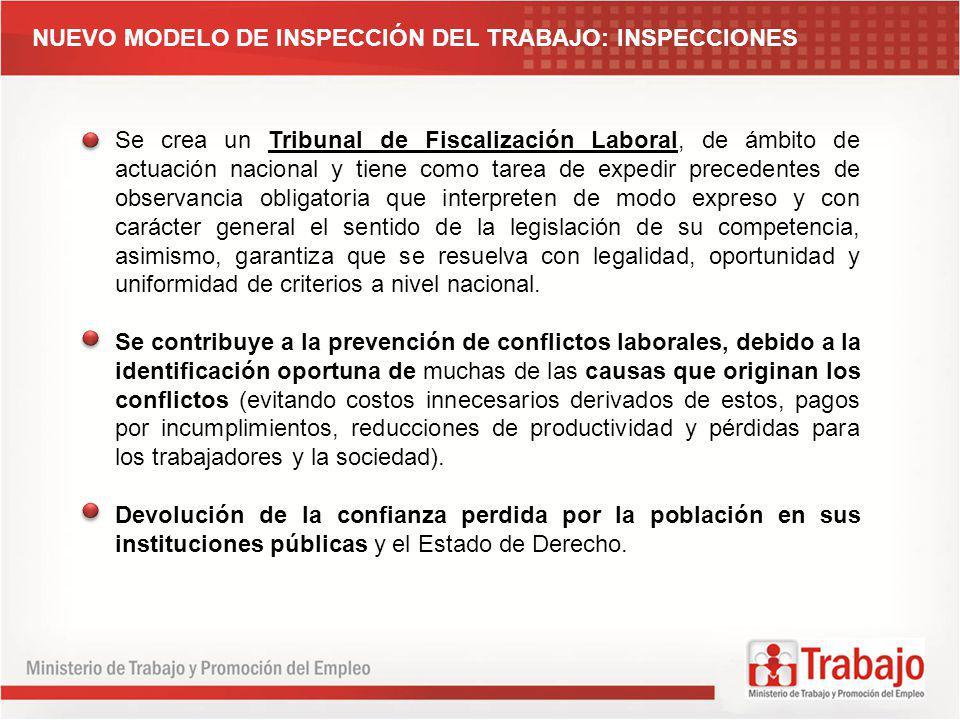 NUEVO MODELO DE INSPECCIÓN DEL TRABAJO: INSPECCIONES Se crea un Tribunal de Fiscalización Laboral, de ámbito de actuación nacional y tiene como tarea