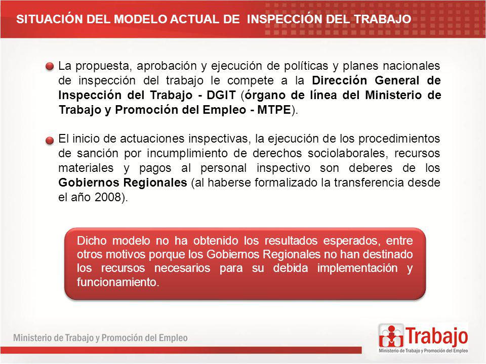 La propuesta, aprobación y ejecución de políticas y planes nacionales de inspección del trabajo le compete a la Dirección General de Inspección del Tr