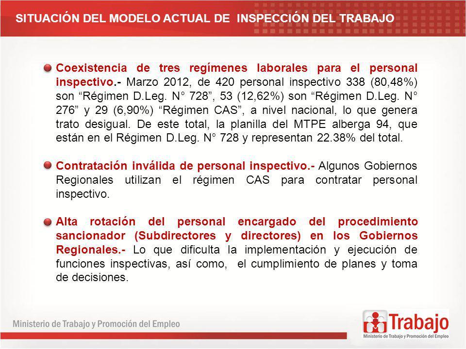 SITUACIÓN DEL MODELO ACTUAL DE INSPECCIÓN DEL TRABAJO Coexistencia de tres regímenes laborales para el personal inspectivo.- Marzo 2012, de 420 person