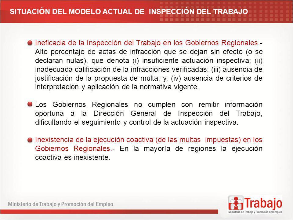 SITUACIÓN DEL MODELO ACTUAL DE INSPECCIÓN DEL TRABAJO Ineficacia de la Inspección del Trabajo en los Gobiernos Regionales.- Alto porcentaje de actas d