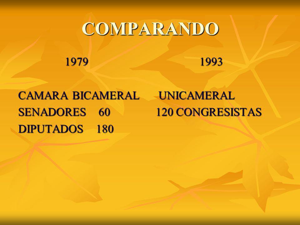 COMPARANDO 1979 1979 CAMARA BICAMERAL SENADORES 60 DIPUTADOS 180 1993 1993 UNICAMERAL UNICAMERAL 120 CONGRESISTAS