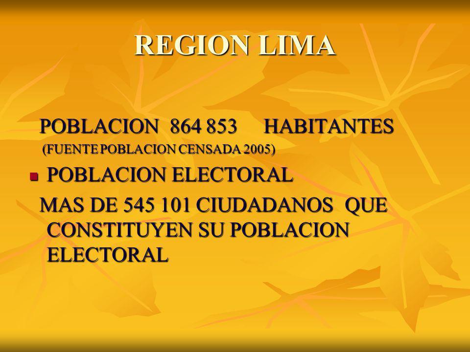 REGION LIMA POBLACION 864 853 HABITANTES POBLACION 864 853 HABITANTES (FUENTE POBLACION CENSADA 2005) (FUENTE POBLACION CENSADA 2005) POBLACION ELECTORAL POBLACION ELECTORAL MAS DE 545 101 CIUDADANOS QUE CONSTITUYEN SU POBLACION ELECTORAL MAS DE 545 101 CIUDADANOS QUE CONSTITUYEN SU POBLACION ELECTORAL