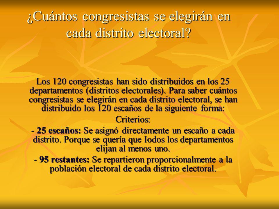 ¿Cuántos congresistas se elegirán en cada distrito electoral? Los 120 congresistas han sido distribuidos en los 25 departamentos (distritos electorale