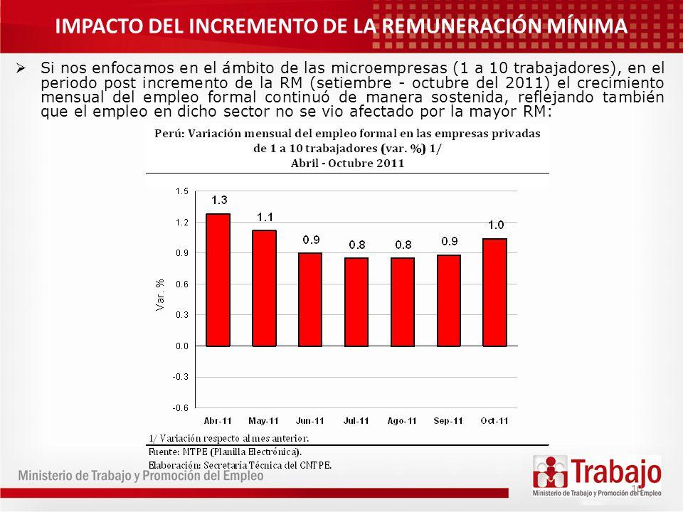 10 Si nos enfocamos en el ámbito de las microempresas (1 a 10 trabajadores), en el periodo post incremento de la RM (setiembre - octubre del 2011) el