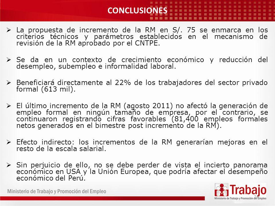 14 La propuesta de incremento de la RM en S/. 75 se enmarca en los criterios técnicos y parámetros establecidos en el mecanismo de revisión de la RM a