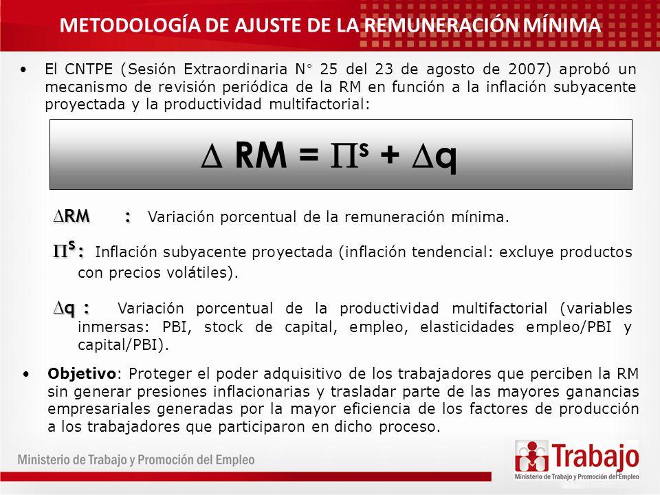 6 METODOLOGÍA DE AJUSTE DE LA REMUNERACIÓN MÍNIMA RM = s + q RM : RM : Variación porcentual de la remuneración mínima. s : s : Inflación subyacente pr