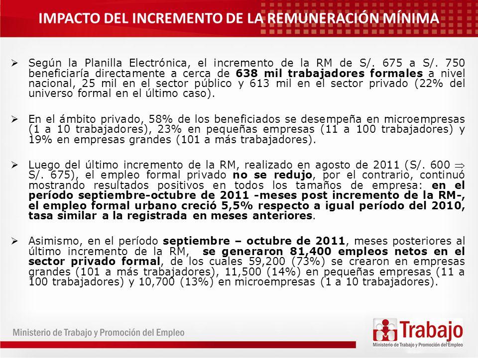 8 Según la Planilla Electrónica, el incremento de la RM de S/. 675 a S/. 750 beneficiaría directamente a cerca de 638 mil trabajadores formales a nive