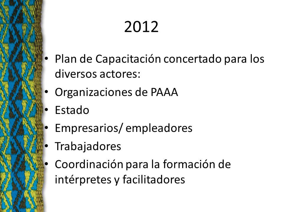 2012 Plan de Capacitación concertado para los diversos actores: Organizaciones de PAAA Estado Empresarios/ empleadores Trabajadores Coordinación para la formación de intérpretes y facilitadores