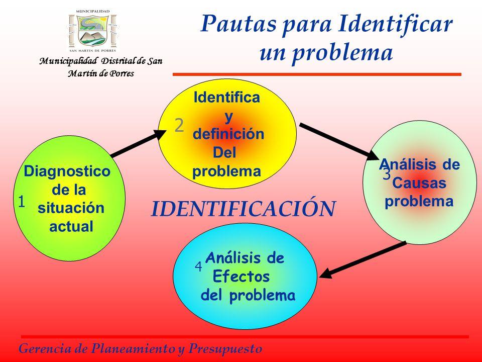 Municipalidad Distrital de San Martín de Porres Pautas para Identificar un problema Identifica y definición Del problema 2 Análisis de Causas problema