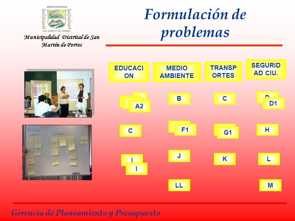 Municipalidad Distrital de San Martín de Porres Formulación de problemas A G F D CB I C KL H SEGURID AD CIU. MEDIO AMBIENTE EDUCACI ON J TRANSP ORTES
