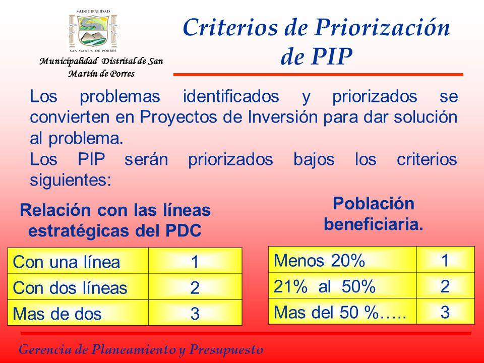 Municipalidad Distrital de San Martín de Porres Gerencia de Planeamiento y Presupuesto Criterios de Priorización de PIP Los problemas identificados y