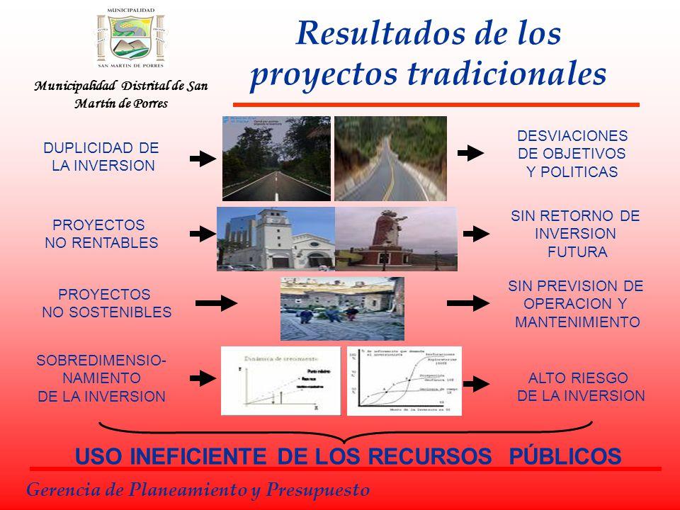 Resultados de los proyectos tradicionales DUPLICIDAD DE LA INVERSION PROYECTOS NO SOSTENIBLES SOBREDIMENSIO- NAMIENTO DE LA INVERSION DESVIACIONES DE