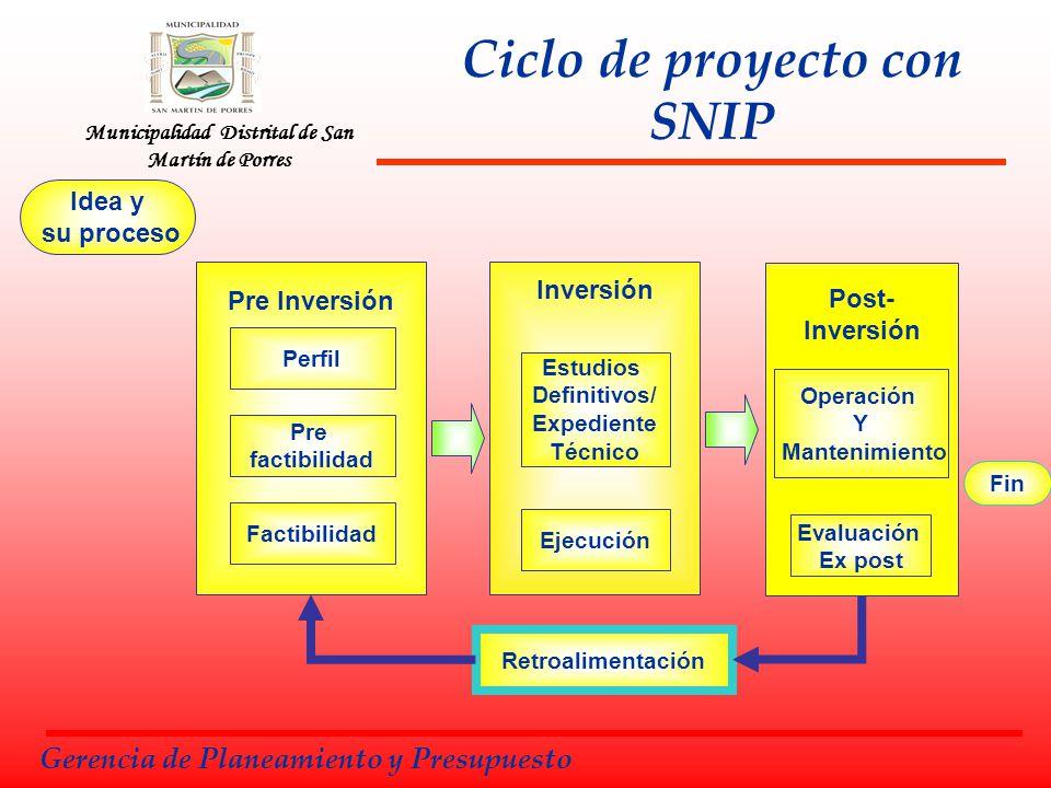 Municipalidad Distrital de San Martín de Porres Ciclo de proyecto con SNIP Fin Retroalimentación Inversión Estudios Definitivos/ Expediente Técnico Ej