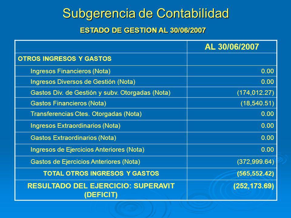 Subgerencia de Contabilidad ESTADO DE GESTION AL 30/06/2007 AL 30/06/2007 OTROS INGRESOS Y GASTOS Ingresos Financieros (Nota)0.00 Ingresos Diversos de