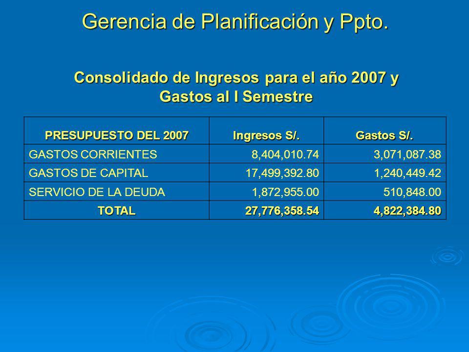Gerencia de Planificación y Ppto. Consolidado de Ingresos para el año 2007 y Gastos al I Semestre PRESUPUESTO DEL 2007 Ingresos S/. Gastos S/. GASTOS