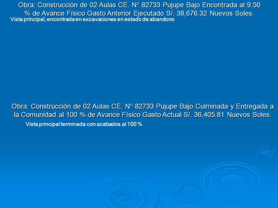 Obra: Construcción de 02 Aulas CE. N° 82733 Pujupe Bajo Culminada y Entregada a la Comunidad al 100 % de Avance Físico Gasto Actual S/. 36,405.81 Nuev