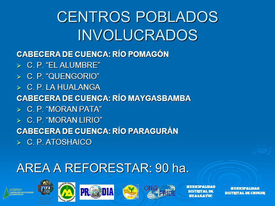 CENTROS POBLADOS INVOLUCRADOS CABECERA DE CUENCA: RÍO POMAGÓN C. P. EL ALUMBRE C. P. EL ALUMBRE C. P. QUENGORIO C. P. QUENGORIO C. P. LA HUALANGA C. P
