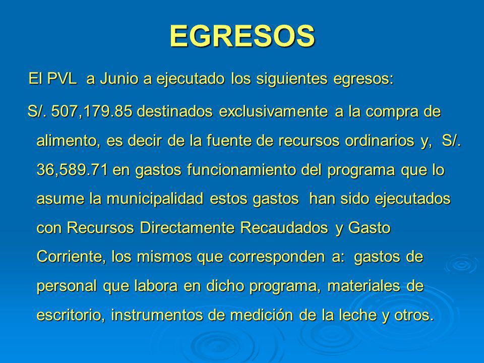 EGRESOS El PVL a Junio a ejecutado los siguientes egresos: El PVL a Junio a ejecutado los siguientes egresos: S/. 507,179.85 destinados exclusivamente