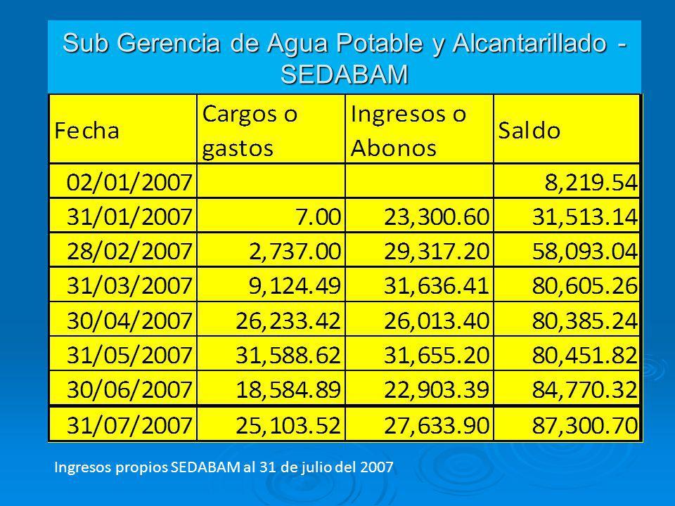 Sub Gerencia de Agua Potable y Alcantarillado - SEDABAM Ingresos propios SEDABAM al 31 de julio del 2007
