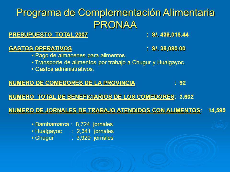 Programa de Complementación Alimentaria PRONAA PRESUPUESTO TOTAL 2007 : S/. 439,018.44 GASTOS OPERATIVOS: S/. 38,080.00 Pago de almacenes para aliment