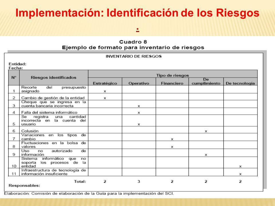 Implementación: Identificación de los Riesgos.