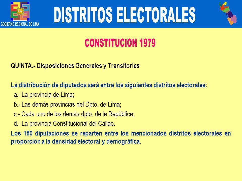 El territorio de la República se divide en veinticinco distritos electorales, uno por cada departamento y la Provincia Constitucional del Callao … Esta Ley a la fecha esta vigente, y no permite que nuestro ámbito tenga representantes en el Congreso de la Republica.