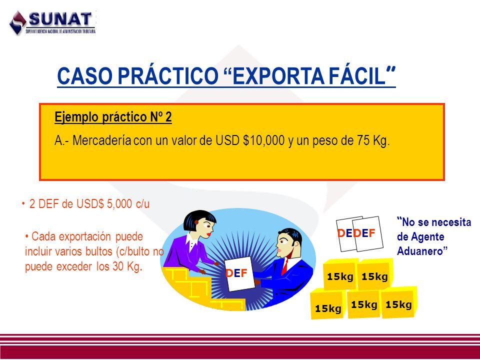 CASO PRÁCTICO EXPORTA FÁCIL Ejemplo práctico Nº 2 A.- Mercadería con un valor de USD $10,000 y un peso de 75 Kg. DEFDEF No se necesita de Agente Aduan