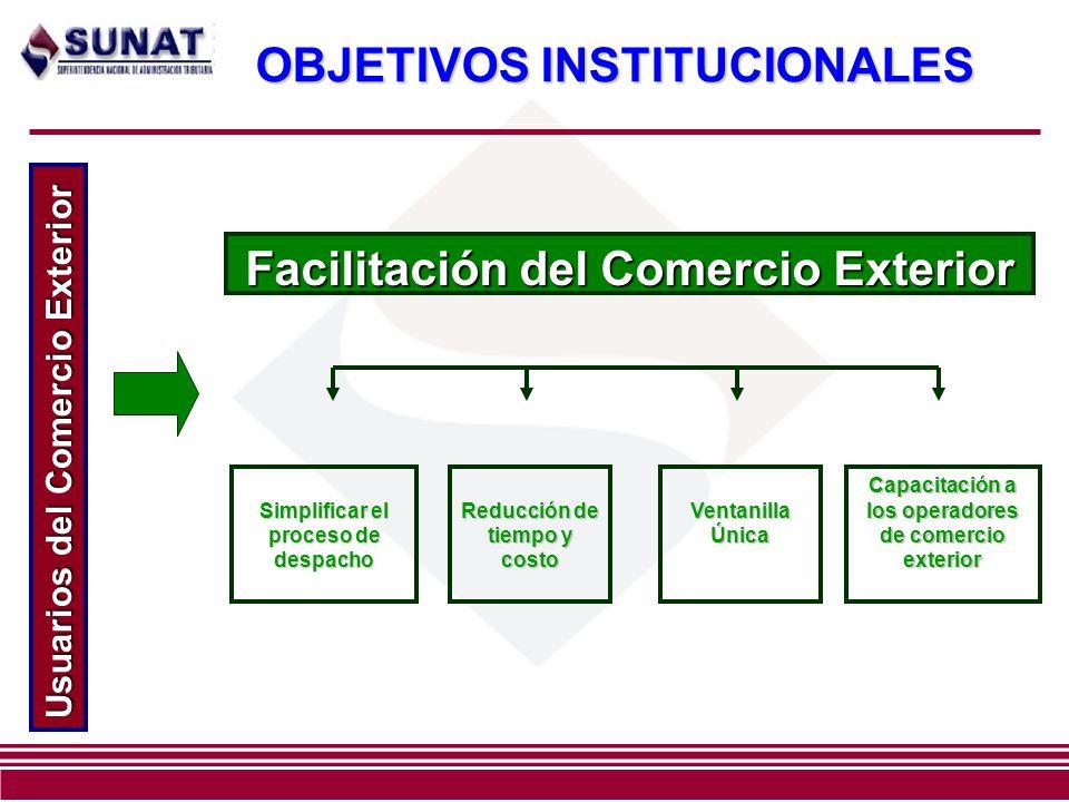 OBJETIVOS INSTITUCIONALES Facilitación del Comercio Exterior Usuarios del Comercio Exterior Simplificar el proceso de despacho Reducción de tiempo y c