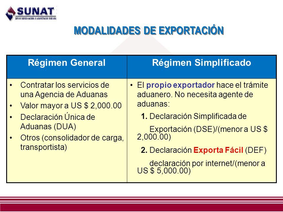 MODALIDADES DE EXPORTACIÓN Régimen GeneralRégimen Simplificado Contratar los servicios de una Agencia de Aduanas Valor mayor a US $ 2,000.00 Declaraci