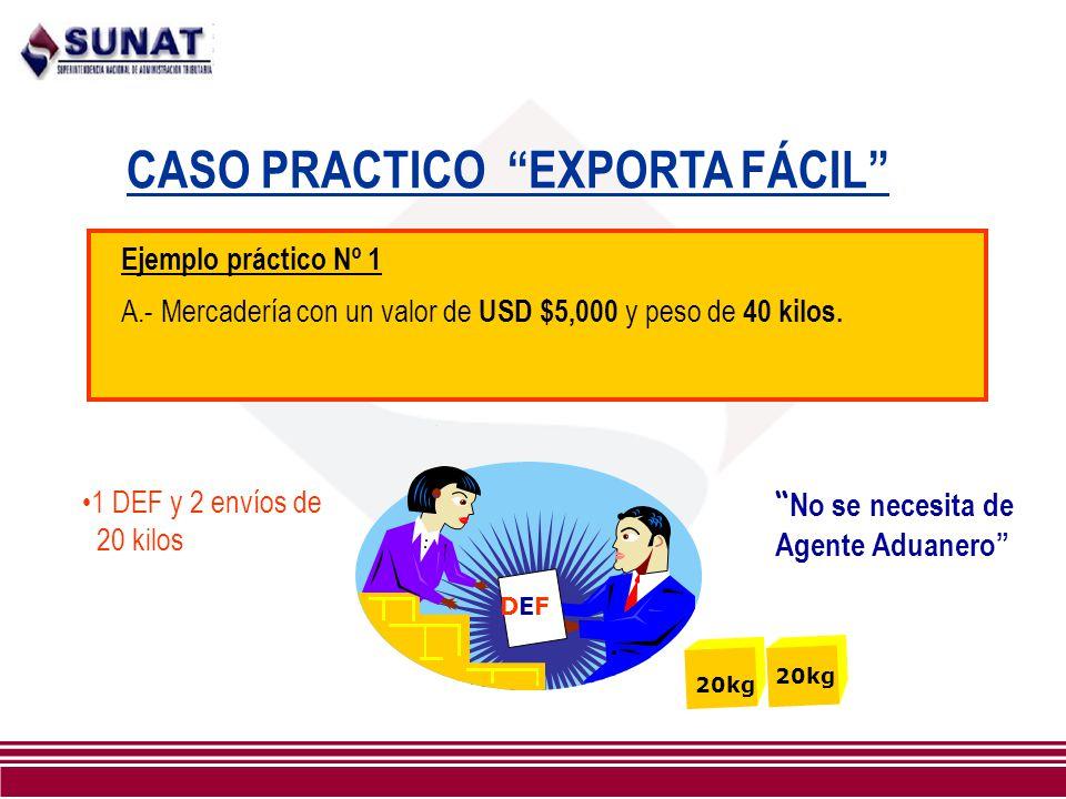 CASO PRACTICO EXPORTA FÁCIL Ejemplo práctico Nº 1 A.- Mercadería con un valor de USD $5,000 y peso de 40 kilos. DEFDEF 20kg 1 DEF y 2 envíos de 20 kil