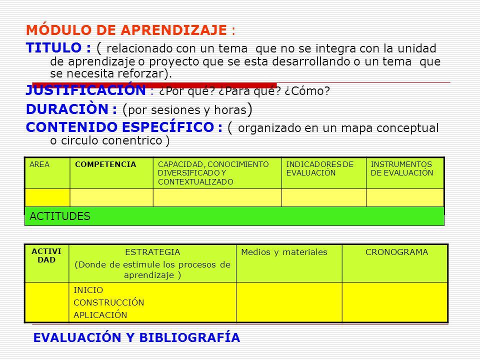 MÓDULO DE APRENDIZAJE : TITULO : ( relacionado con un tema que no se integra con la unidad de aprendizaje o proyecto que se esta desarrollando o un te
