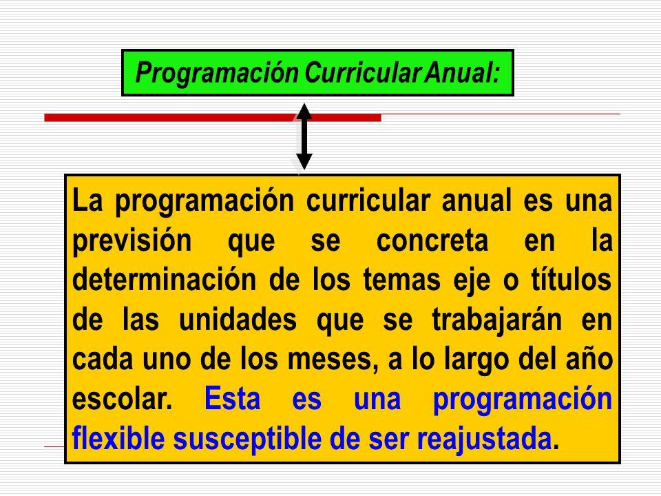 Programación Curricular Anual: La programación curricular anual es una previsión que se concreta en la determinación de los temas eje o títulos de las