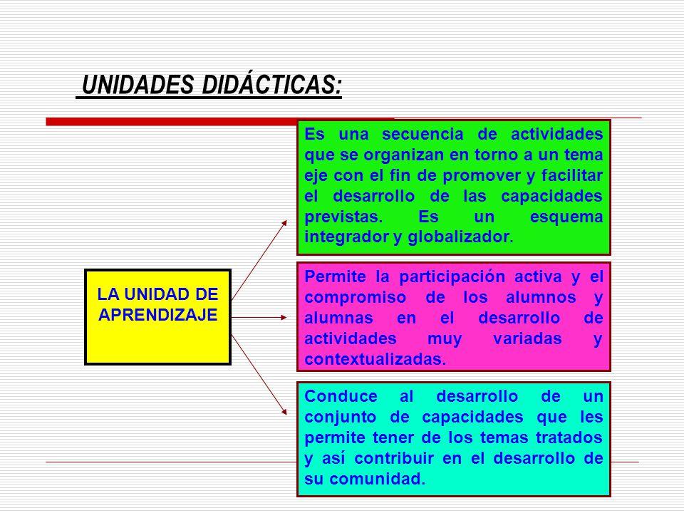 UNIDADES DIDÁCTICAS: Es una secuencia de actividades que se organizan en torno a un tema eje con el fin de promover y facilitar el desarrollo de las c