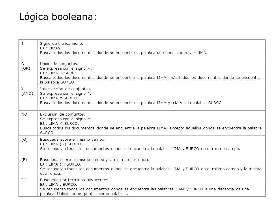 Resultados de las búsquedas: Formato simpleFormato completo