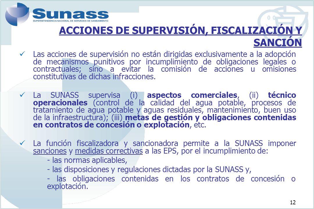 12 ACCIONES DE SUPERVISIÓN, FISCALIZACIÓN Y SANCIÓN Las acciones de supervisión no están dirigidas exclusivamente a la adopción de mecanismos punitivo