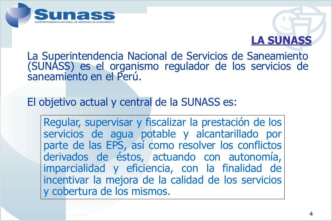 5 LA SUNASS Sus funciones se encuentran determinadas en la Ley Marco de Organismos Reguladores y en el Reglamento General de la SUNASS (D.S.017-2001-PCM.) En la actualidad existen 50 EPS bajo su ámbito de regulación, con 17 MMM de habitantes.