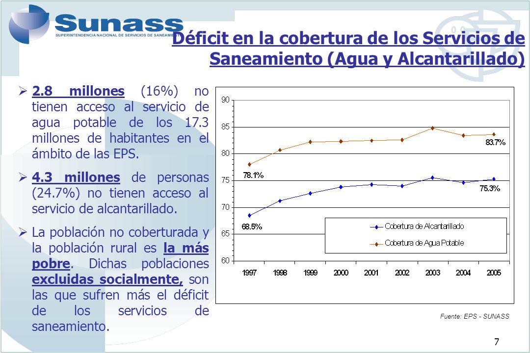 7 Déficit en la cobertura de los Servicios de Saneamiento (Agua y Alcantarillado) Fuente: EPS - SUNASS 2.8 millones (16%) no tienen acceso al servicio