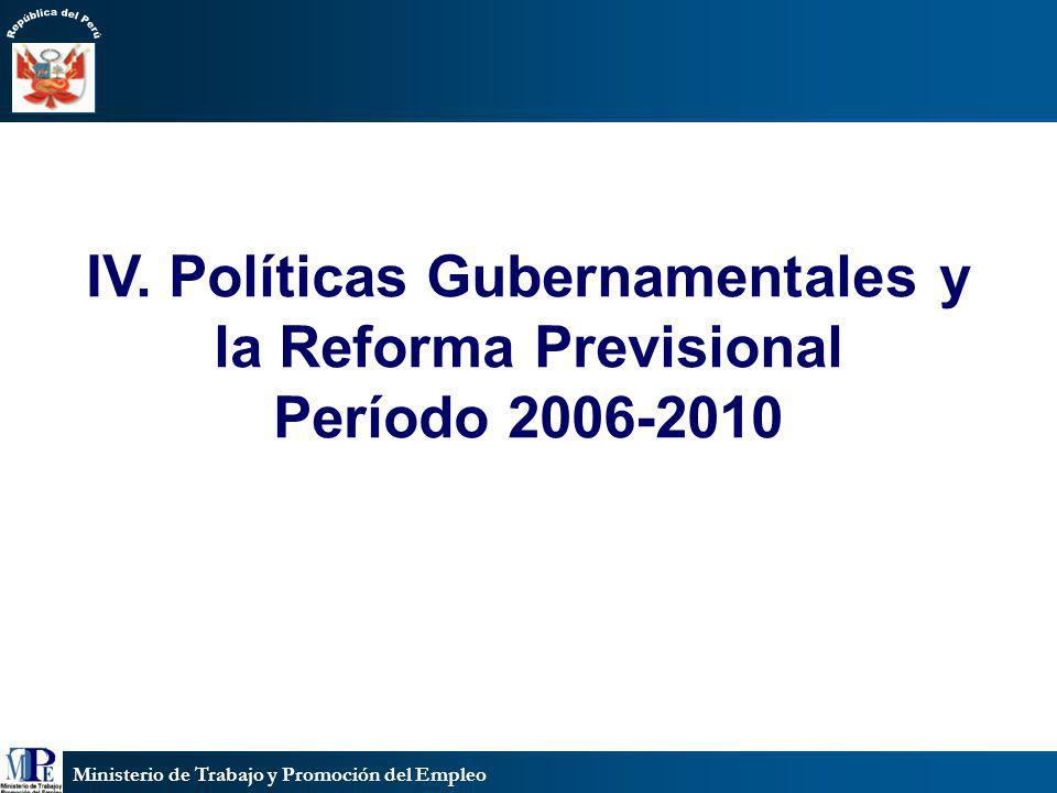 Ministerio de Trabajo y Promoción del Empleo IV. Políticas Gubernamentales y la Reforma Previsional Período 2006-2010