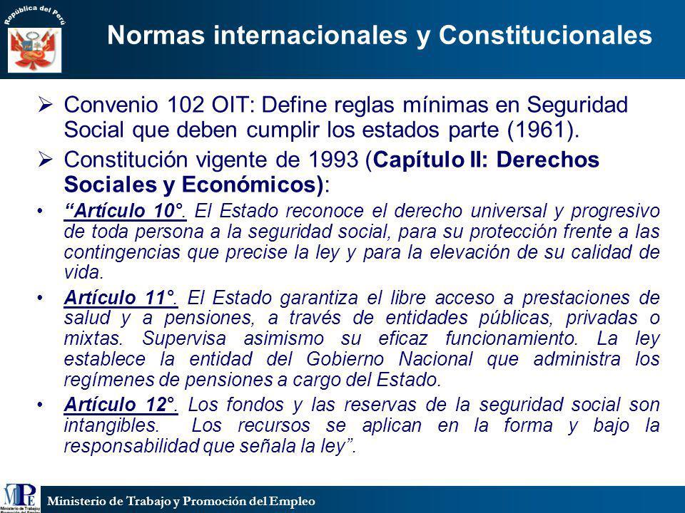 Ministerio de Trabajo y Promoción del Empleo Normas internacionales y Constitucionales Convenio 102 OIT: Define reglas mínimas en Seguridad Social que